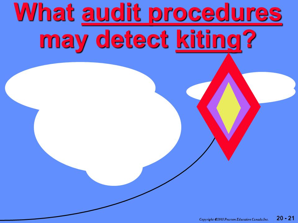 20 - 21 Copyright  2003 Pearson Education Canada Inc. What audit procedures may detect kiting?