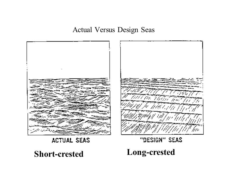 Ocean Wave Spectra: P-M & JONSWAP Types