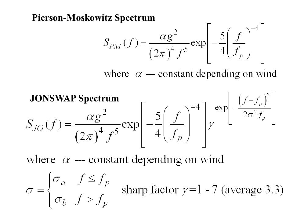 JONSWAP Spectra & H 1/3 and Tp Goda (1987)