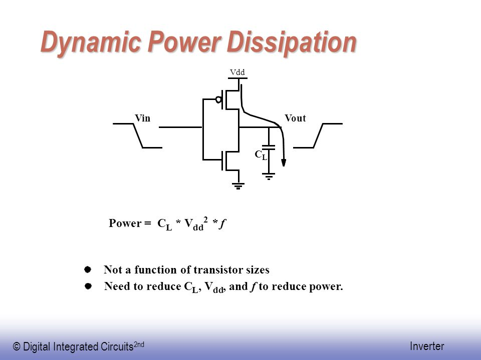 © Digital Integrated Circuits 2nd Inverter Dynamic Power Dissipation Power = C L * V dd 2 * f Need to reduce C L, V dd, andf to reduce power.