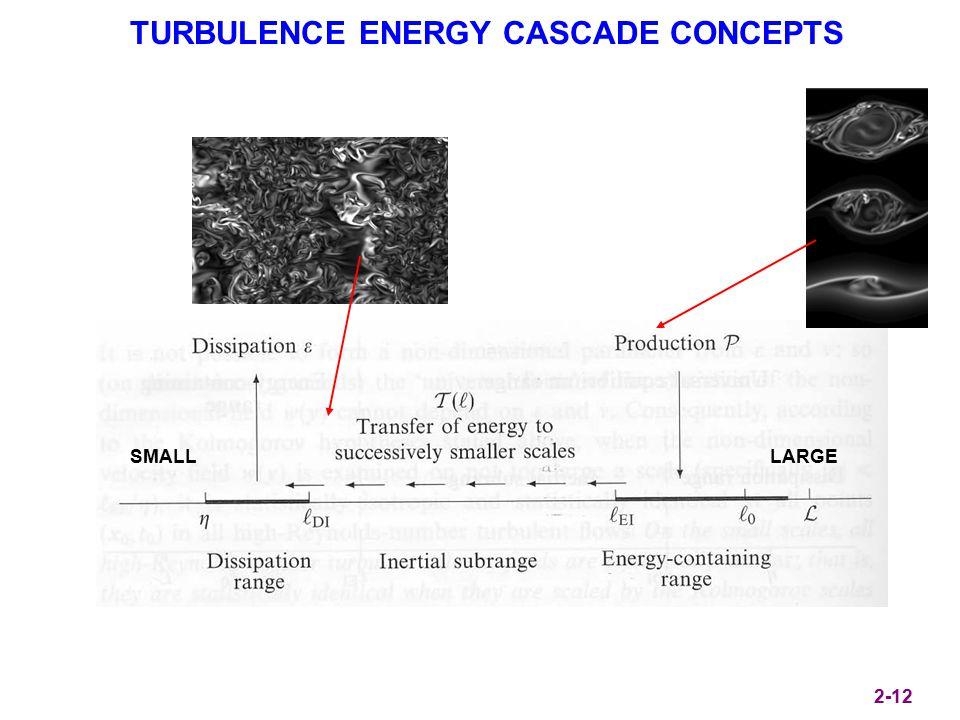 TURBULENCE ENERGY CASCADE CONCEPTS LARGESMALL 2-12