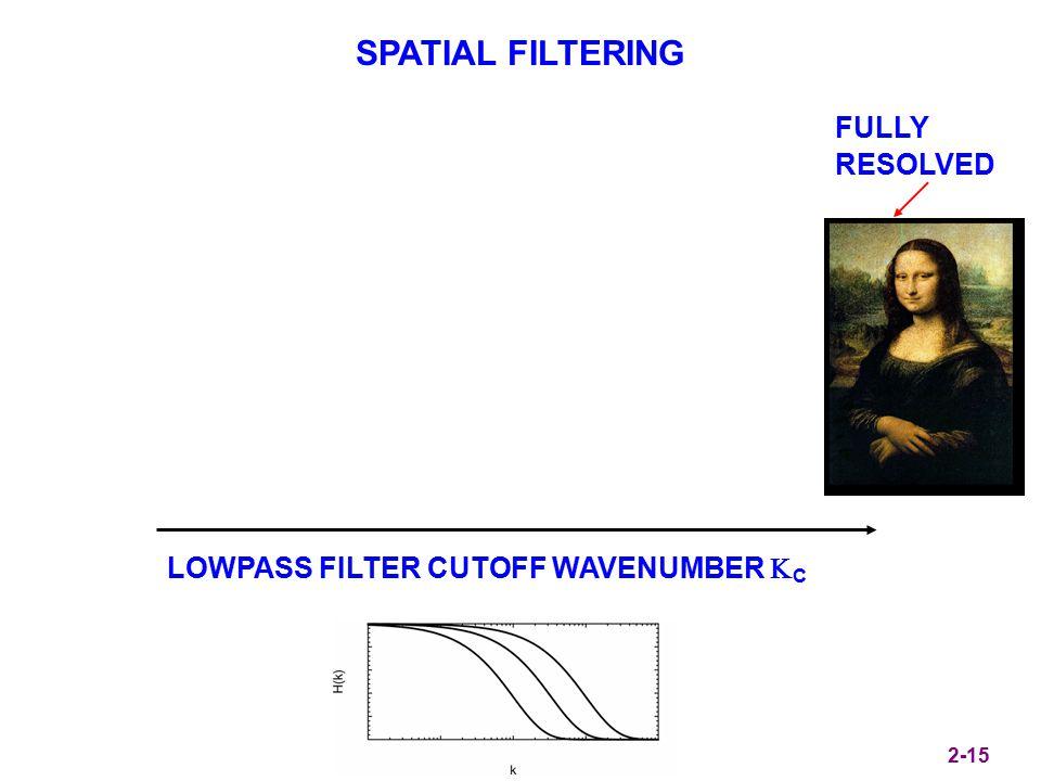 SPATIAL FILTERING LOWPASS FILTER CUTOFF WAVENUMBER  C FULLY RESOLVED 2-15