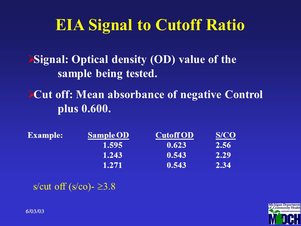 6/03/038 EIA Signal to Cutoff Ratio  Signal: Optical density (OD) value of the sample being tested.