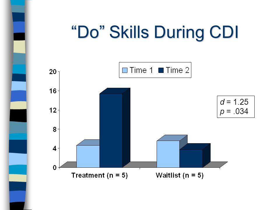 Do Skills During CDI d = 1.25 p =.034