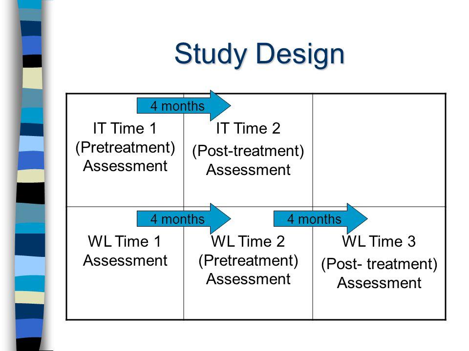 Study Design IT Time 1 (Pretreatment) Assessment IT Time 2 (Post-treatment) Assessment WL Time 1 Assessment WL Time 2 (Pretreatment) Assessment WL Time 3 (Post- treatment) Assessment 4 months