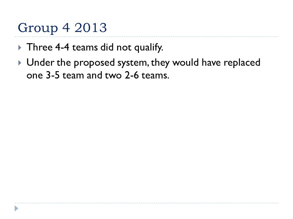 Group 4 2013  Three 4-4 teams did not qualify.