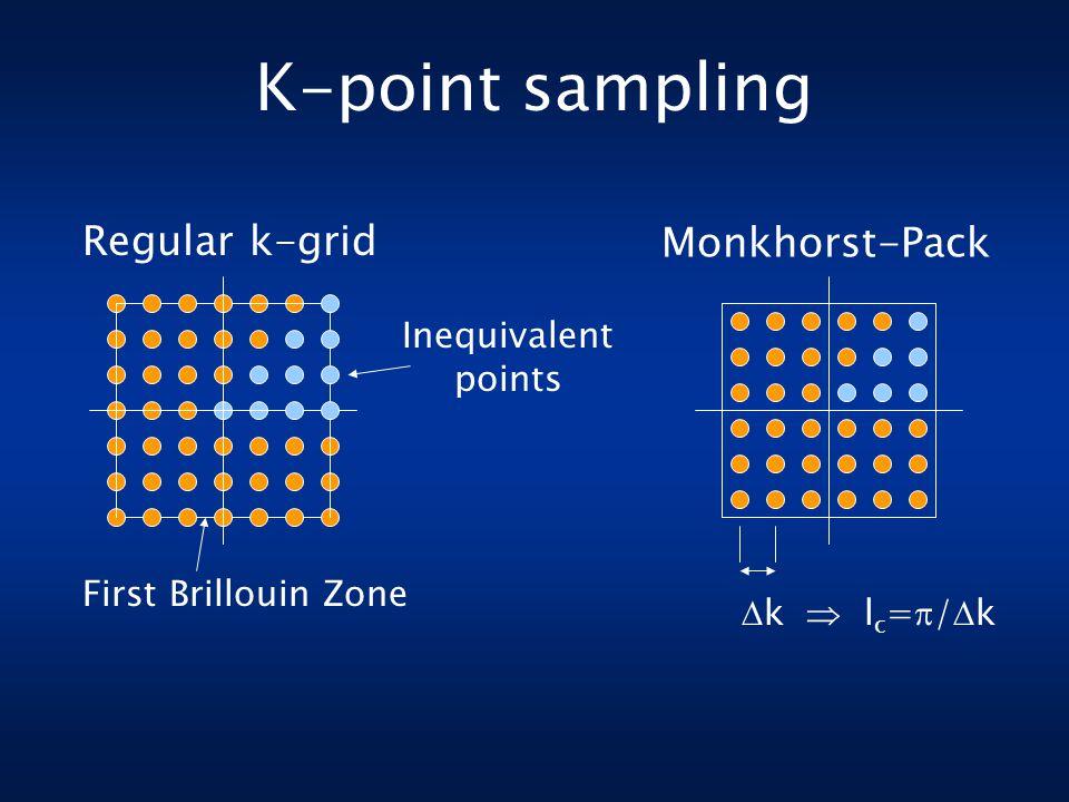 K-point sampling First Brillouin Zone Regular k-grid Inequivalent points Monkhorst-Pack  k  l c =  /  k
