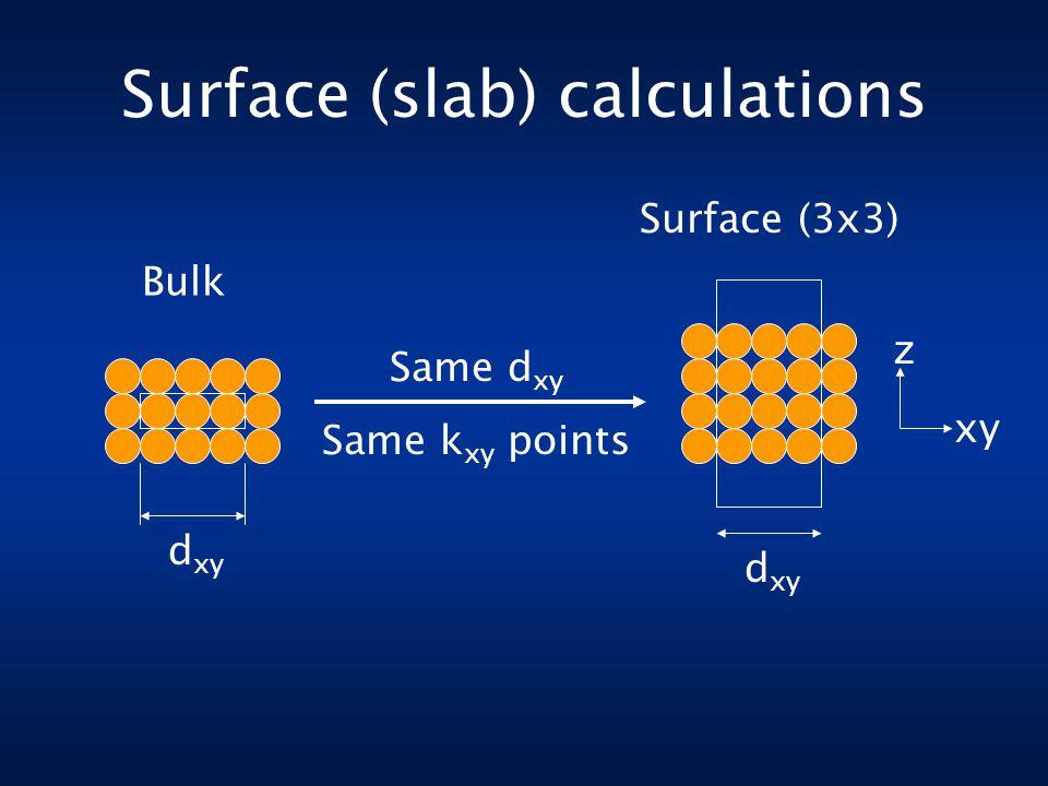 Surface (slab) calculations Same d xy Same k xy points d xy Bulk d xy Surface (3x3) xy z