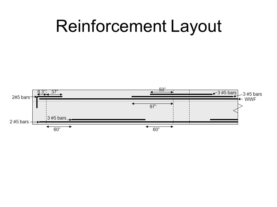 Reinforcement Layout WWF 3 #5 bars 50 97 37 8.3 2#5 bars 60 3 #5 bars