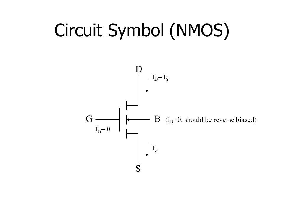 Circuit Symbol (NMOS) G D S B (I B =0, should be reverse biased) I D = I S ISIS I G = 0