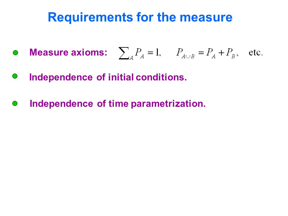 Requirements for the measure Measure axioms: Independence of initial conditions.