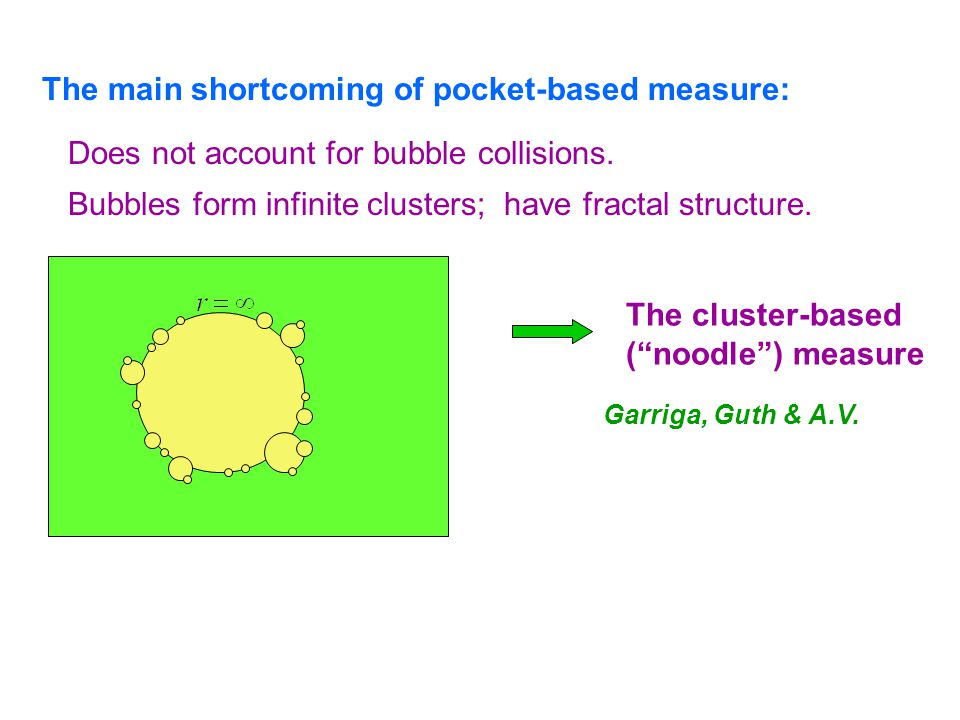 The main shortcoming of pocket-based measure: Does not account for bubble collisions.