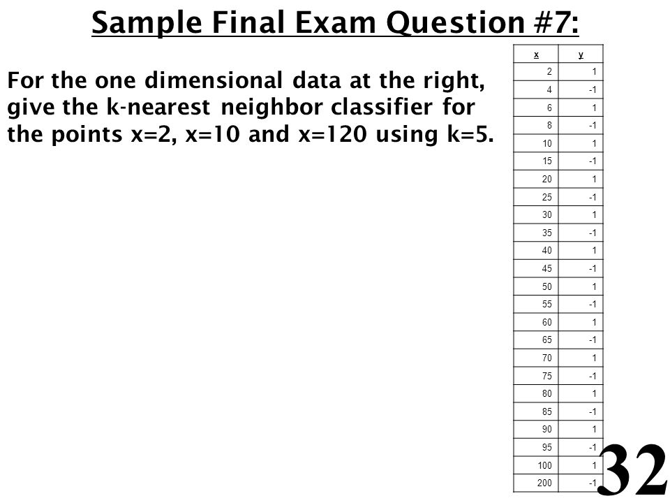 32 Sample Final Exam Question #7: For the one dimensional data at the right, give the k-nearest neighbor classifier for the points x=2, x=10 and x=120 using k=5.