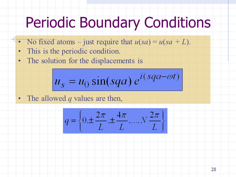 28 Periodic Boundary Conditions No fixed atoms – just require that u(sa) = u(sa + L).