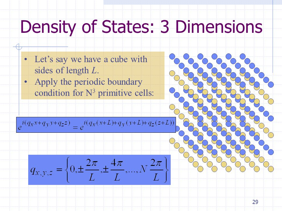 29 Density of States: 3 Dimensions Let's say we have a cube with sides of length L.