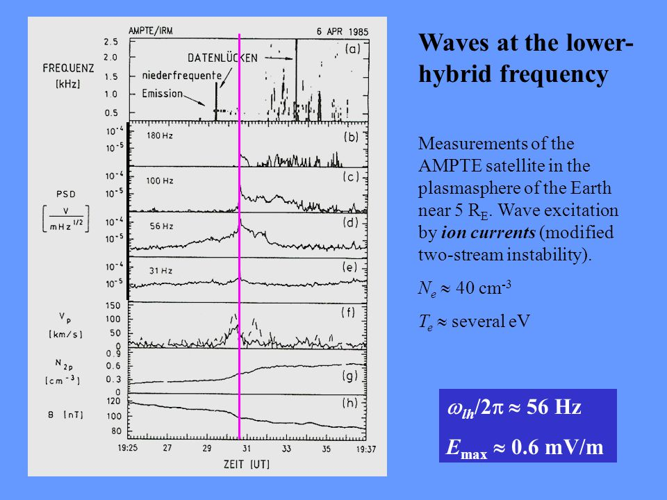 Waves at the lower- hybrid frequency Measurements of the AMPTE satellite in the plasmasphere of the Earth near 5 R E.