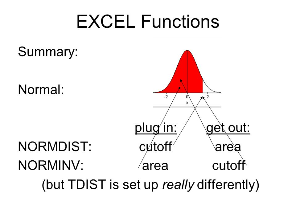 EXCEL Functions Summary: Normal: plug in: get out: NORMDIST: cutoff area NORMINV: area cutoff (but TDIST is set up really differently)