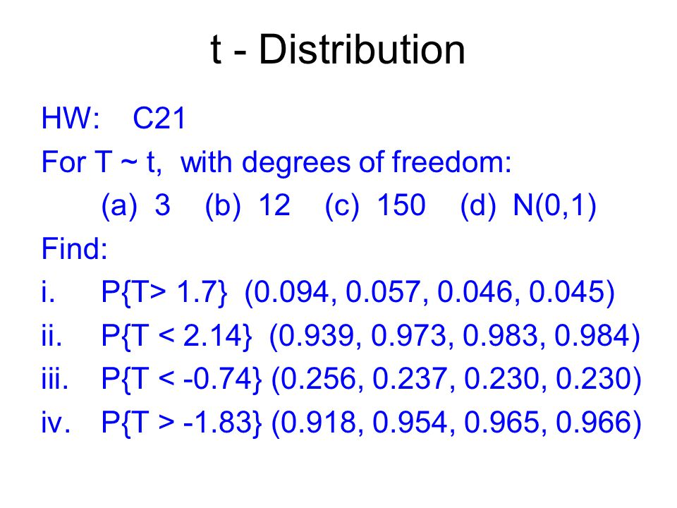 t - Distribution HW: C21 For T ~ t, with degrees of freedom: (a) 3 (b) 12 (c) 150 (d) N(0,1) Find: i.P{T> 1.7} (0.094, 0.057, 0.046, 0.045) ii.P{T < 2