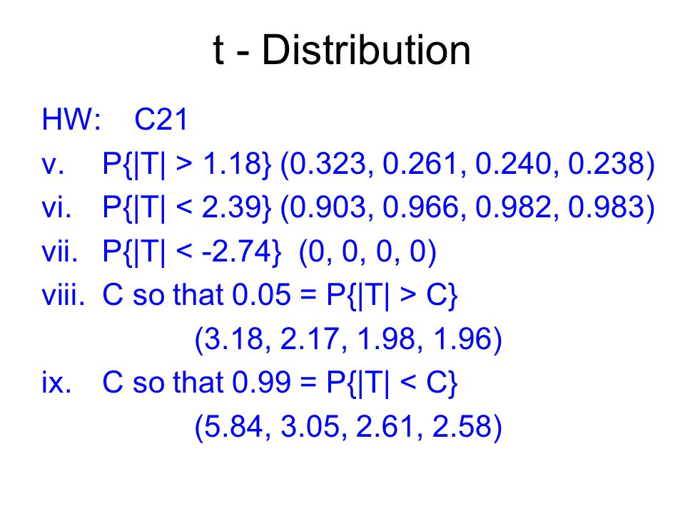 t - Distribution HW: C21 v.P{|T| > 1.18} (0.323, 0.261, 0.240, 0.238) vi.P{|T| < 2.39} (0.903, 0.966, 0.982, 0.983) vii.P{|T| < -2.74} (0, 0, 0, 0) viii.C so that 0.05 = P{|T| > C} (3.18, 2.17, 1.98, 1.96) ix.C so that 0.99 = P{|T| < C} (5.84, 3.05, 2.61, 2.58)