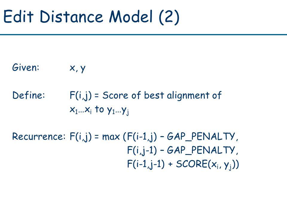 Edit Distance Model (3) F(i,j) = Score of best alignment ending at i,j Time O( n 2 ) for two seqs, O( n k ) for k seqs F(i,j) F(i,j-1) F(i-1,j-1) F(i-1,j) AGTGCCCTGGAACCCTGACGGTGGGTCACAAAACTTCTGGA AGTGACCTGGGAAGACCCTGACCCTGGGTCACAAAACTC