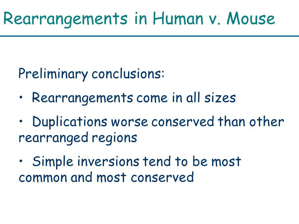 Rearrangements in Human v.