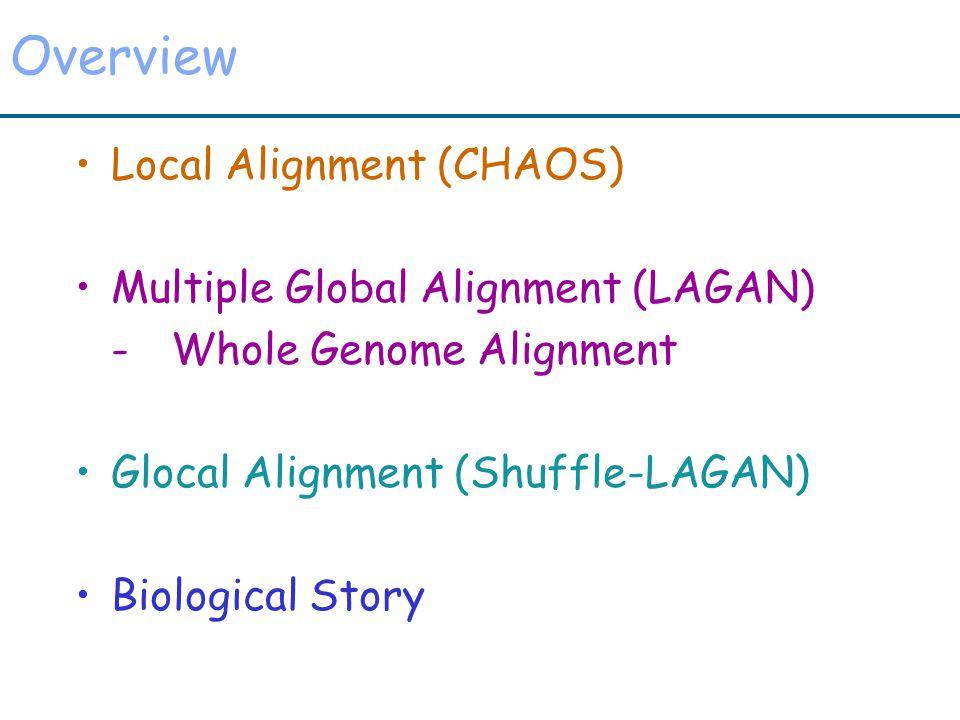 Local Alignment AGTGCCCTGGAACCCTGACGGTGGGTCACAAAACTTCTGGA AGTGACCTGGGAAGACCCTGAACCCTGGGTCACAAAACTC F(i,j) = max (F(i,j), 0) Return all paths with a position i,j where F(i,j) > C Time O( n 2 ) for two seqs, O( n k ) for k seqs