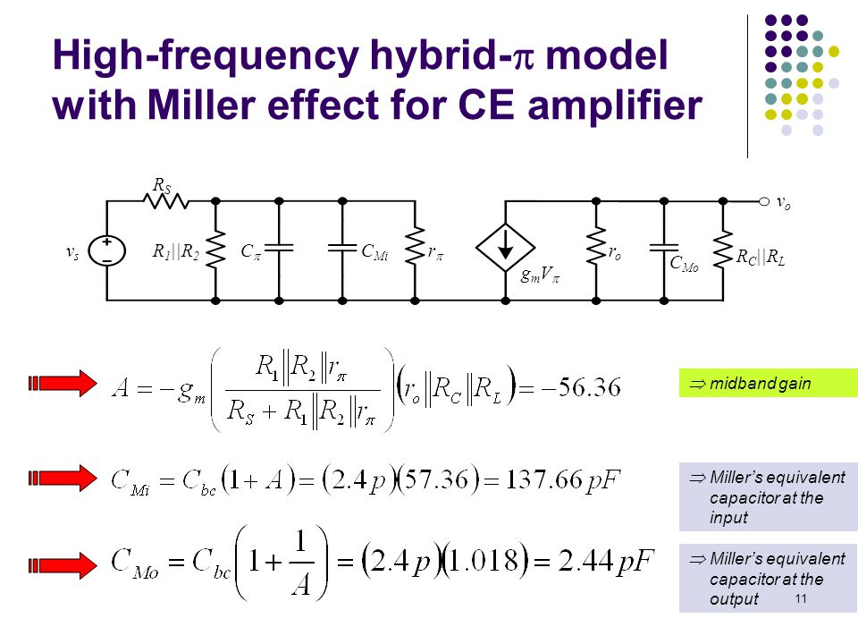 R 1 ||R 2 RSRS R C ||R L vsvs vovo rr roro CC C Mi C Mo gmVgmV  midband gain  Miller's equivalent capacitor at the input  Miller's equivalent capacitor at the output High-frequency hybrid-  model with Miller effect for CE amplifier 11