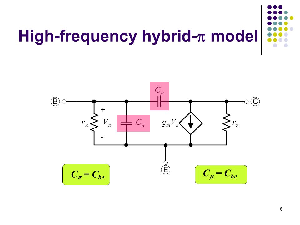 rr roro CC VV gmVgmV CC - + C  = C be C  = C bc High-frequency hybrid-  model 8
