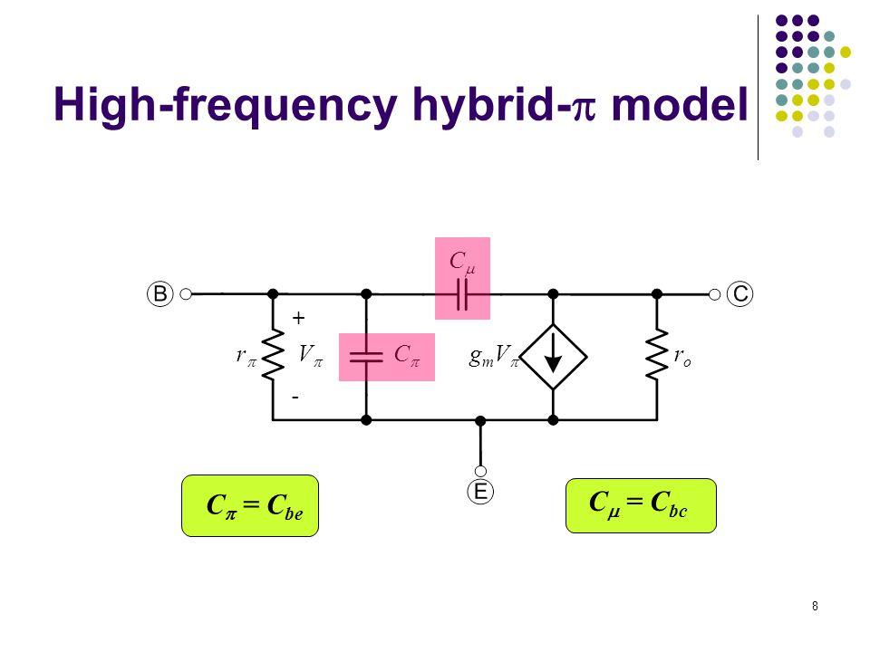 High-frequency hybrid-  model with Miller effect rr roro C Mi gmVgmV CC C Mo A : midband gain 9