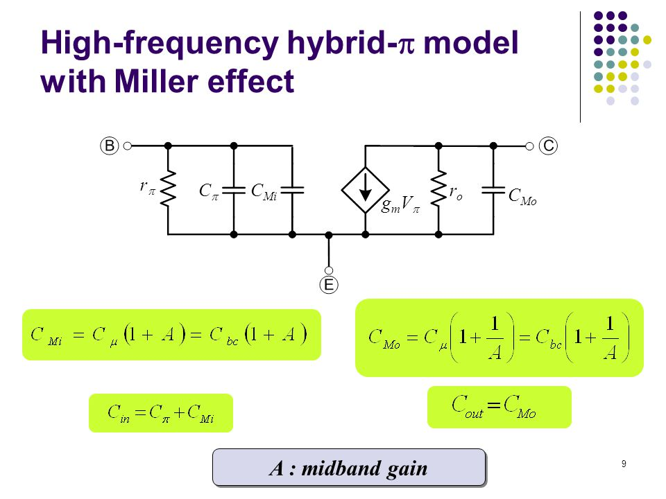 High-frequency hybrid-  model with Miller effect rr roro C Mi gmVgmV CC C Mo A : midband gain 9