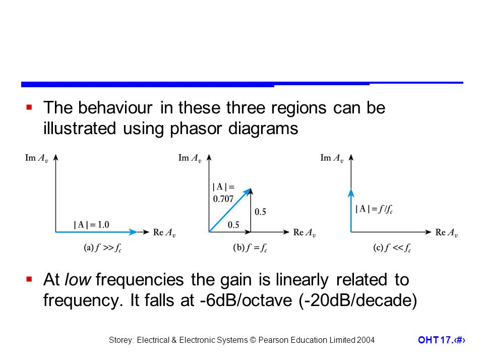 Storey: Electrical & Electronic Systems © Pearson Education Limited 2004 OHT 17.10  The behaviour in these three regions can be illustrated using pha