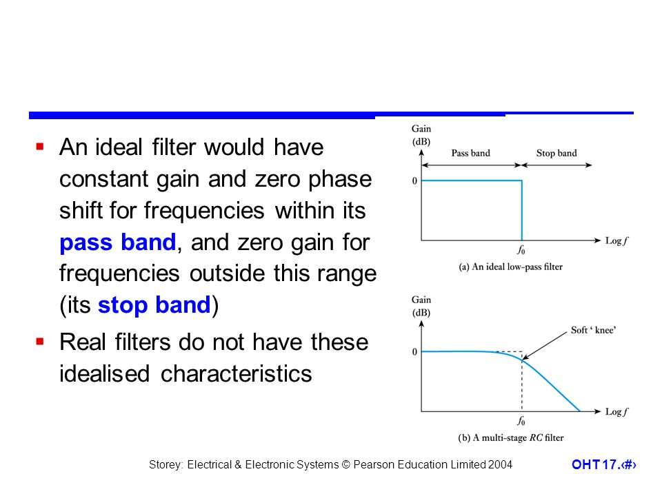 Storey: Electrical & Electronic Systems © Pearson Education Limited 2004 OHT 17.33  An ideal filter would have constant gain and zero phase shift for