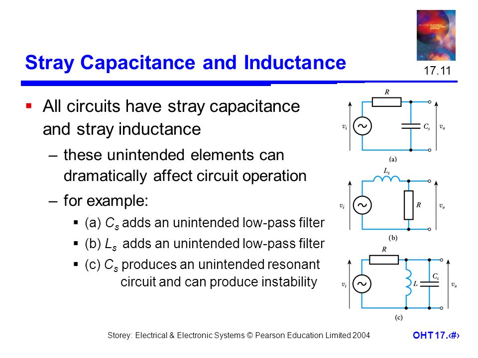 Storey: Electrical & Electronic Systems © Pearson Education Limited 2004 OHT 17.38 Stray Capacitance and Inductance  All circuits have stray capacita