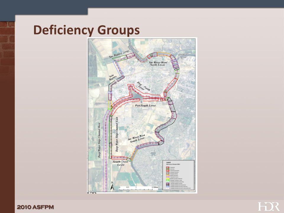 Deficiency Groups