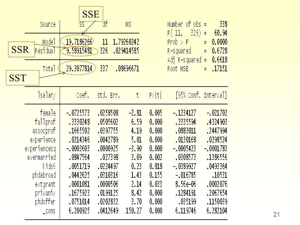 21 SSE SSR SST