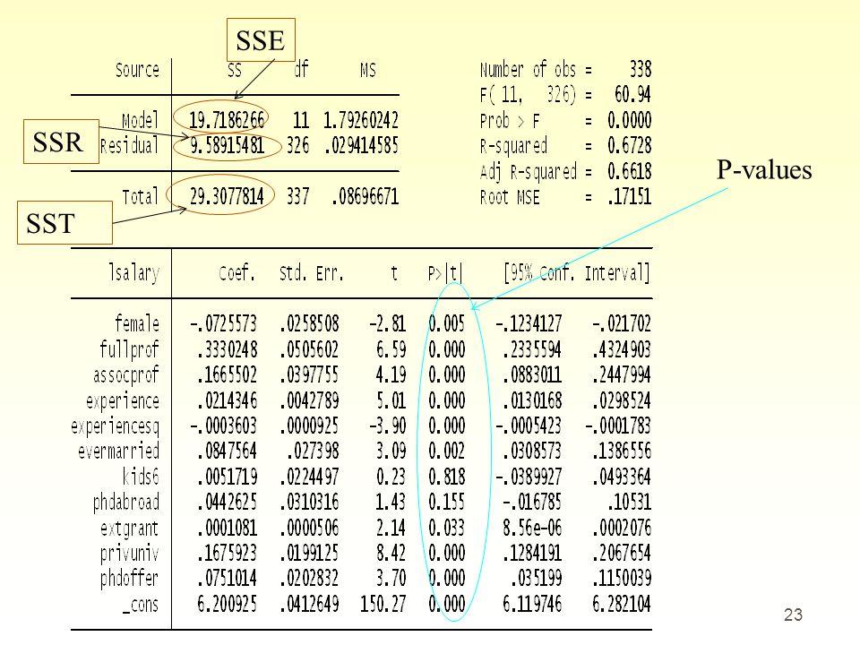 23 SSE SSR SST P-values