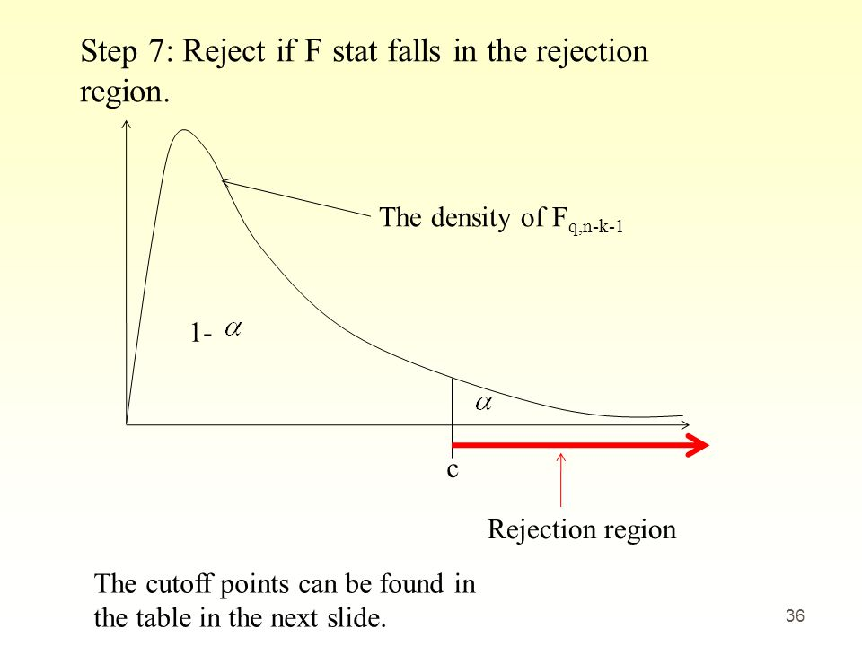 36 c 1- The density of F q,n-k-1 Rejection region Step 7: Reject if F stat falls in the rejection region. The cutoff points can be found in the table