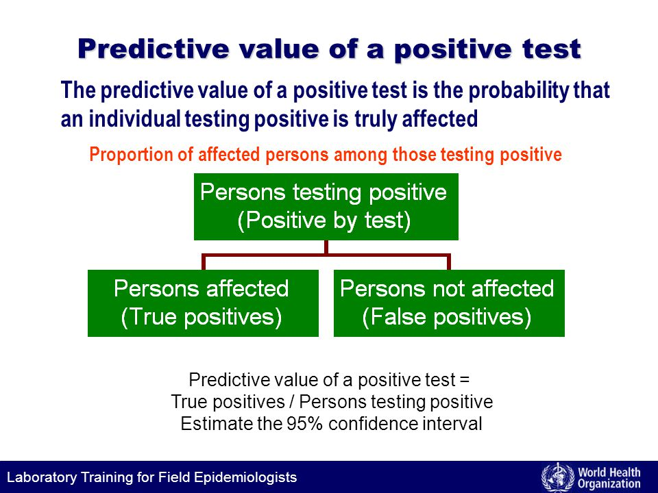 Laboratory Training for Field Epidemiologists Predictive value of a positive test Predictive value of a positive test = True positives / Persons testing positive Estimate the 95% confidence interval The predictive value of a positive test is the probability that an individual testing positive is truly affected Proportion of affected persons among those testing positive