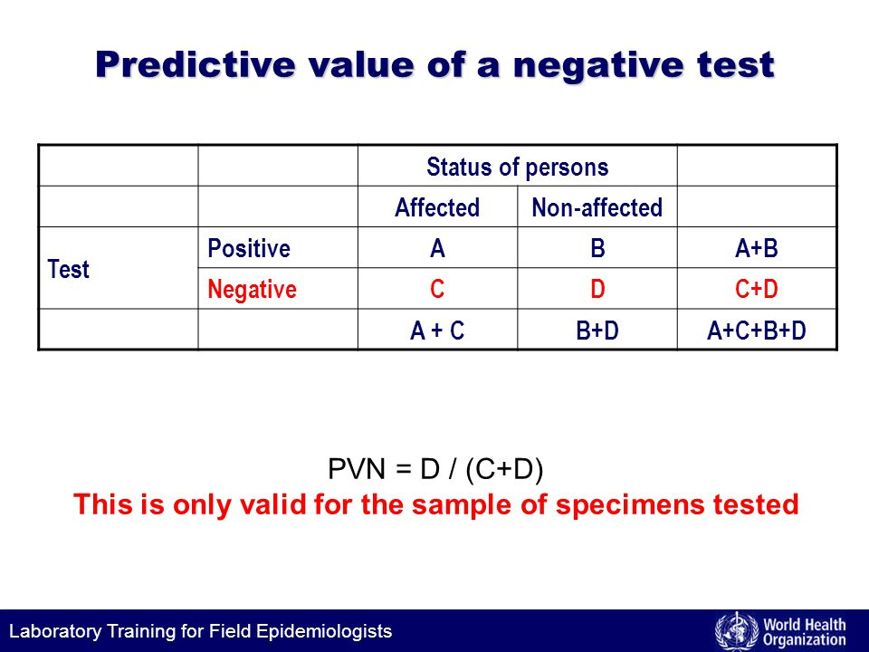 Laboratory Training for Field Epidemiologists Predictive value of a negative test Status of persons AffectedNon-affected Test PositiveABA+B NegativeCDC+D A + CB+DA+C+B+D PVN = D / (C+D) This is only valid for the sample of specimens tested