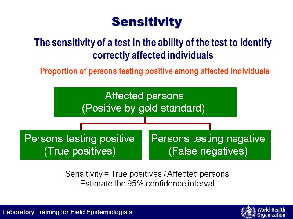 Laboratory Training for Field EpidemiologistsSensitivity Sensitivity = True positives / Affected persons Estimate the 95% confidence interval The sensitivity of a test in the ability of the test to identify correctly affected individuals Proportion of persons testing positive among affected individuals