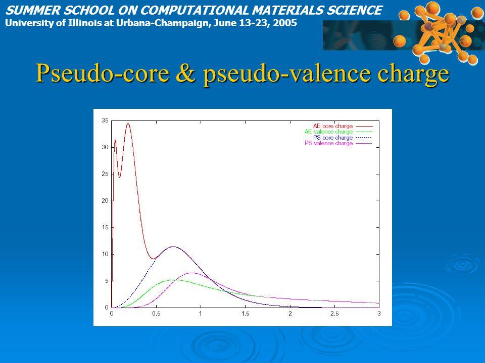 Pseudo-core & pseudo-valence charge SUMMER SCHOOL ON COMPUTATIONAL MATERIALS SCIENCE University of Illinois at Urbana-Champaign, June 13-23, 2005