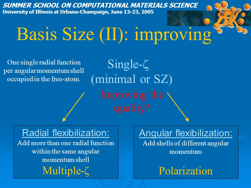 Improving the quality? SUMMER SCHOOL ON COMPUTATIONAL MATERIALS SCIENCE University of Illinois at Urbana-Champaign, June 13-23, 2005 Basis Size (II):