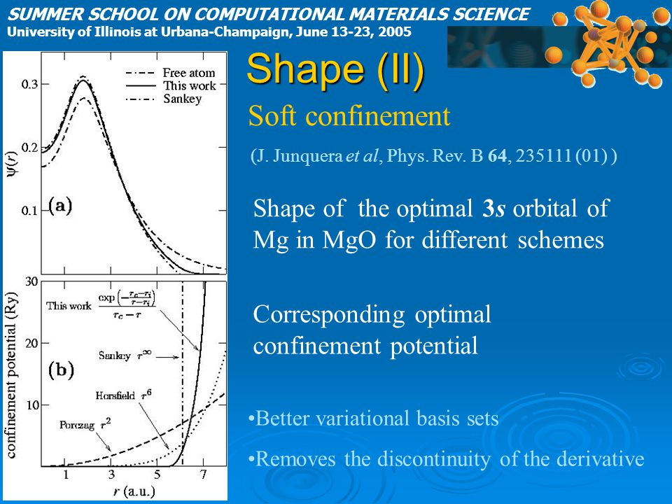 Shape (II) Shape of the optimal 3s orbital of Mg in MgO for different schemes Corresponding optimal confinement potential Soft confinement (J.