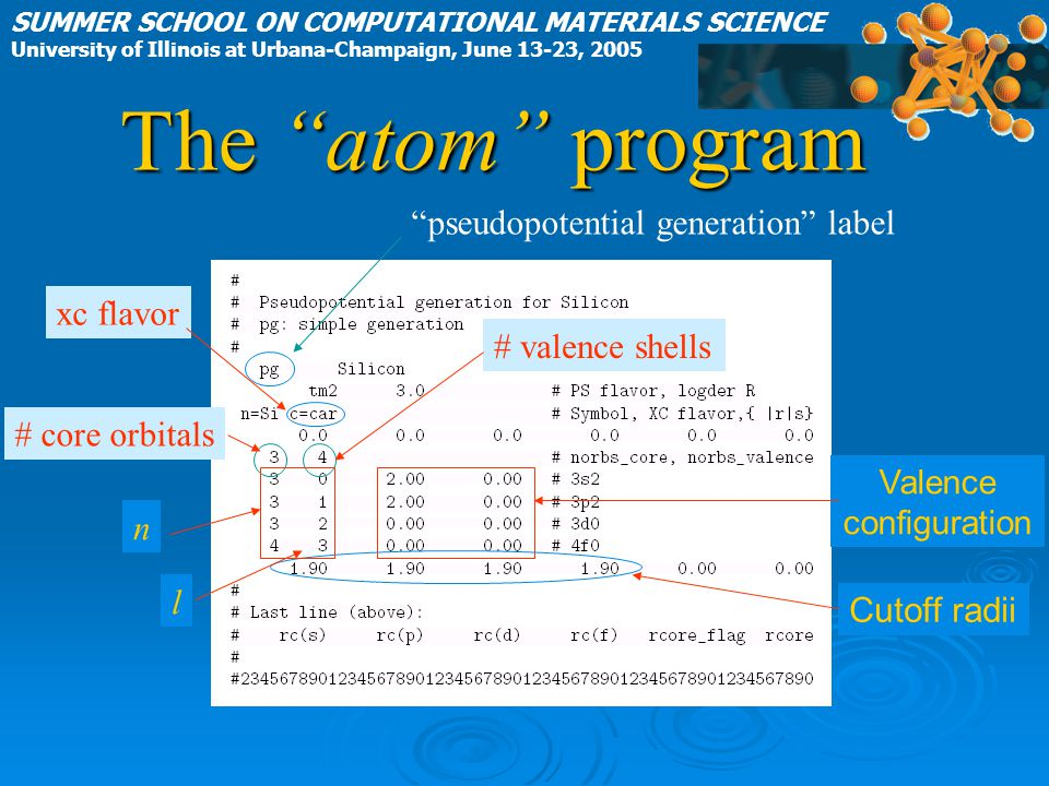The atom program SUMMER SCHOOL ON COMPUTATIONAL MATERIALS SCIENCE University of Illinois at Urbana-Champaign, June 13-23, 2005 pseudopotential generation label # core orbitals # valence shells xc flavor Valence configuration Cutoff radii n l