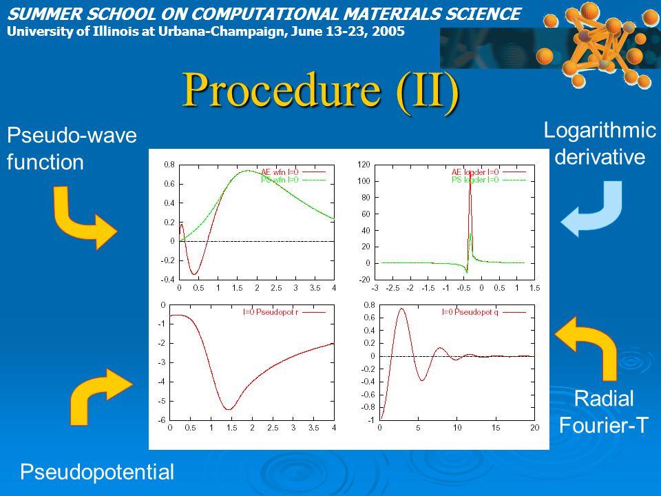 Procedure (II) SUMMER SCHOOL ON COMPUTATIONAL MATERIALS SCIENCE University of Illinois at Urbana-Champaign, June 13-23, 2005 Pseudo-wave function Pseu