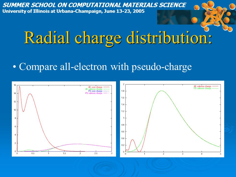 Radial charge distribution: SUMMER SCHOOL ON COMPUTATIONAL MATERIALS SCIENCE University of Illinois at Urbana-Champaign, June 13-23, 2005 Compare all-electron with pseudo-charge