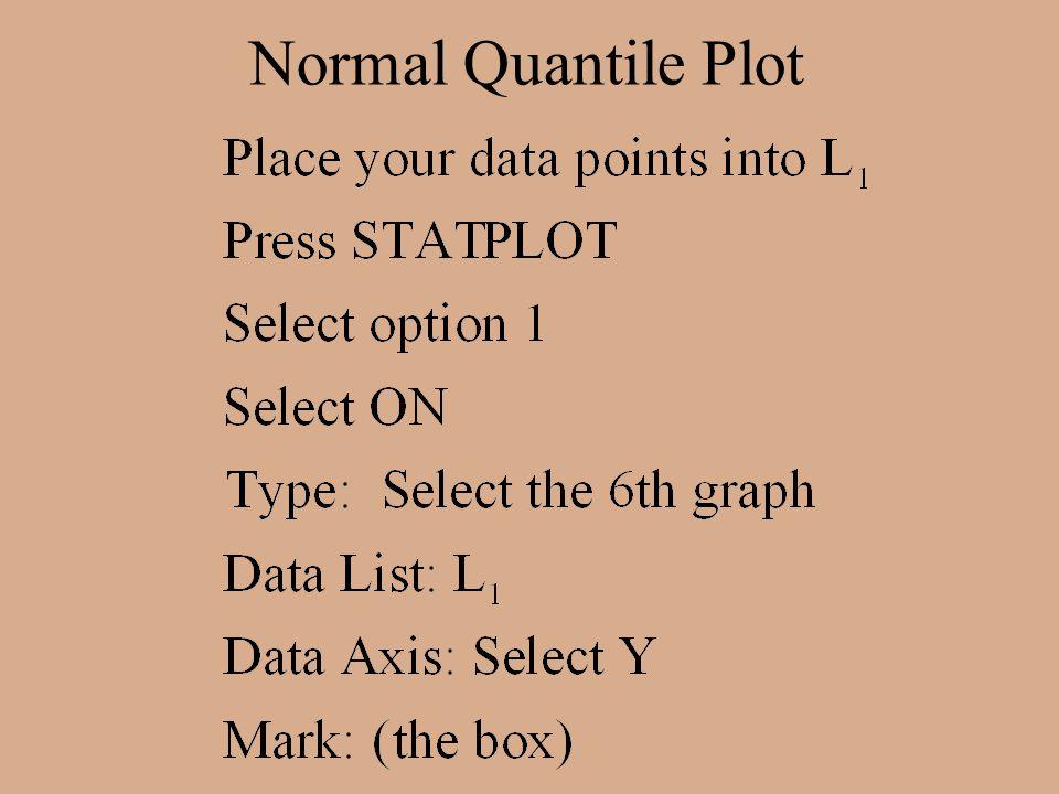 Normal Quantile Plot