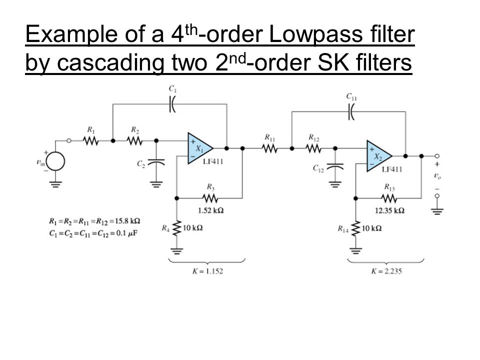 Example of a 4 th -order Lowpass filter by cascading two 2 nd -order SK filters