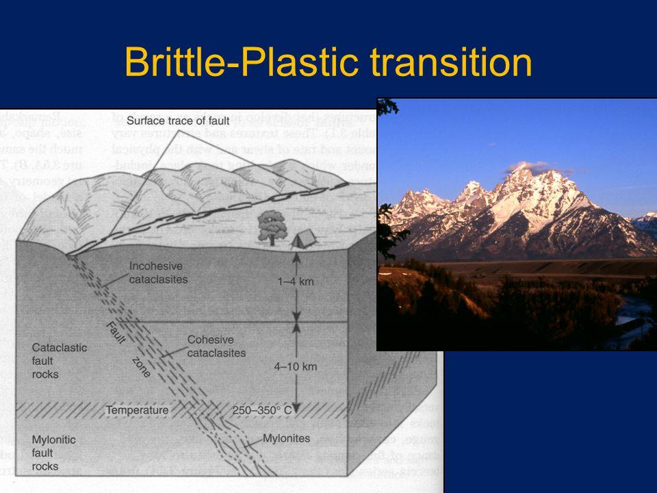 Brittle-Plastic transition