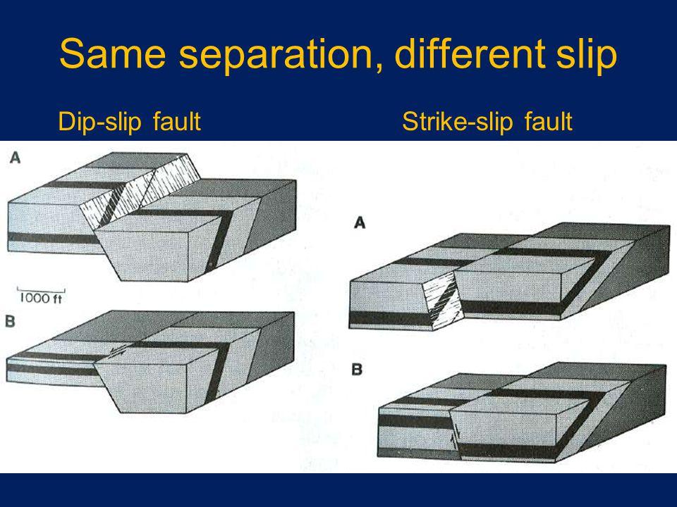 Same separation, different slip Dip-slip faultStrike-slip fault
